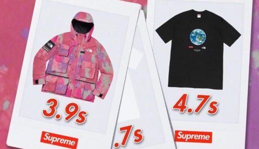 【Supreme】2020SS WEEK13 US アメリカでの完売タイムランキングが公開