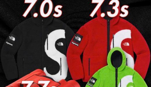 【Supreme】2020FW WEEK10 EU ヨーロッパでの完売タイムランキングが公開